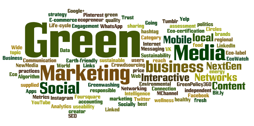Green_Marketing_tag_cloud_M Channel